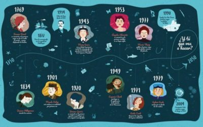 Las mujeres oceanógrafas ya tienen calendario
