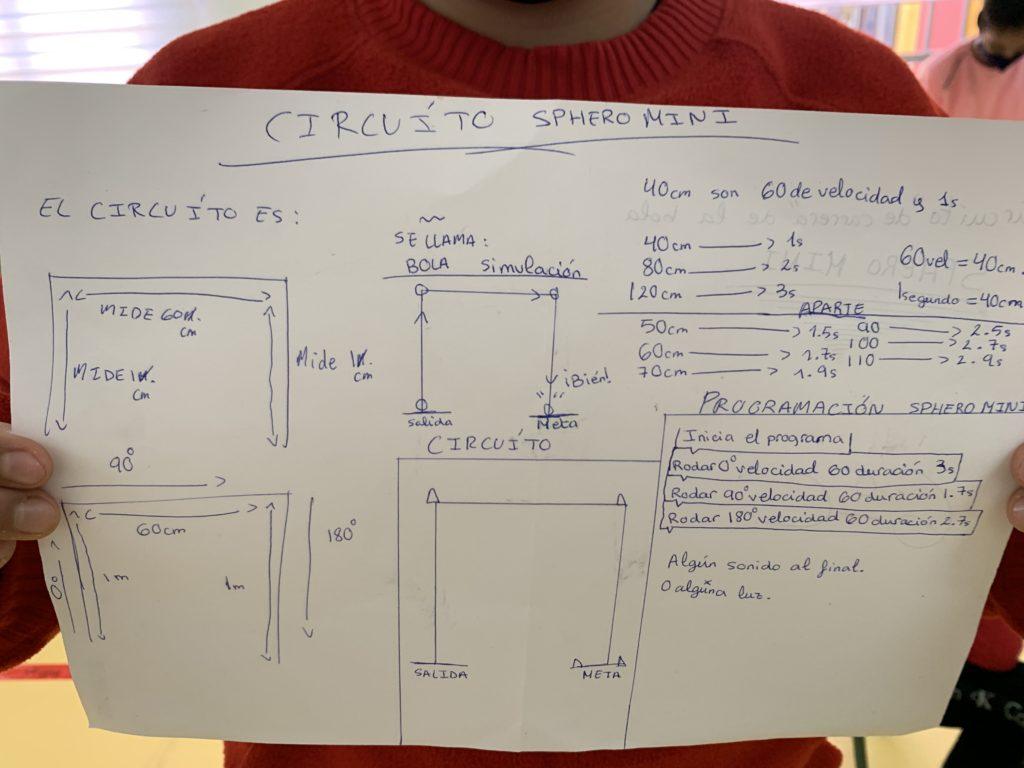 DIN A3 con los cálculos necesarios para la resolución del problema para un cuadrado